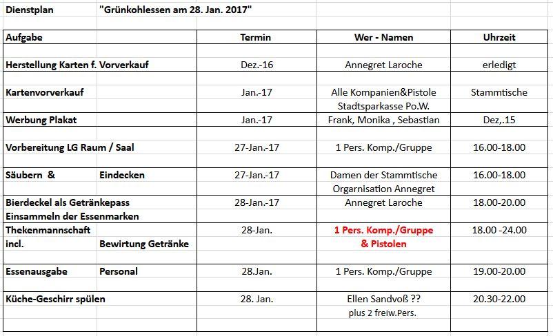 sv_dienstplan_grunkohlessen_2017