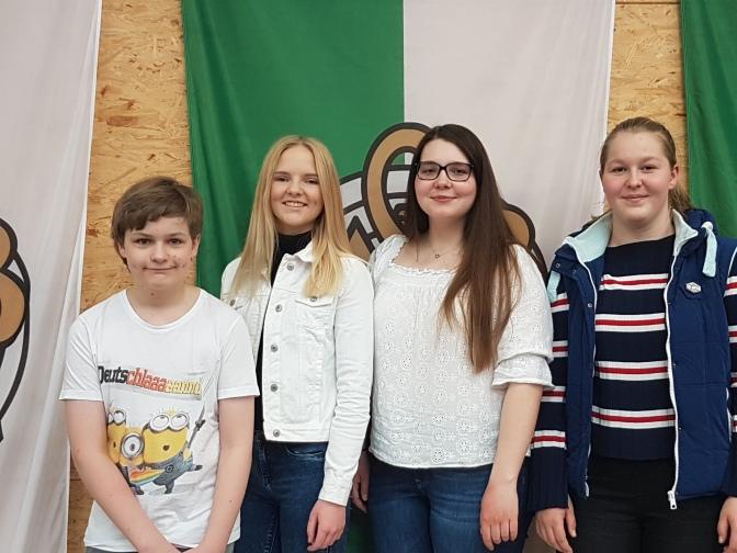 Tolle Ergebnisse: Landesmeisterschaft Jugend und Junioren 2018